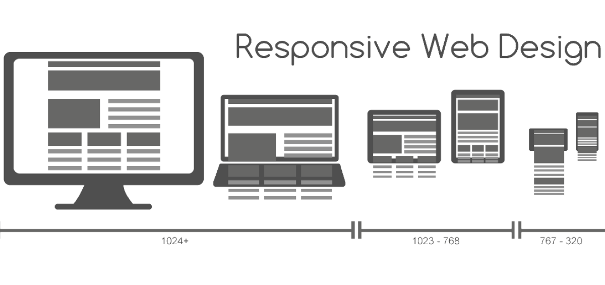 Responsive Websites for Authors